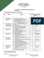 Senarai Semak Seliaan Pengurusan Panitia 2012