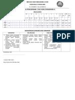 Analisis Pencapaian TOV FIZIK Ting 4 2013 2014 2015