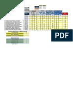 Calificaciones Sec. 32. Lapso II-2015. Prof. Nancy Duran