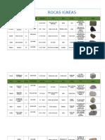 Manual Geología