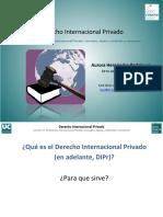 Derecho Internacional Privado Esquemas