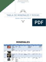 Tabla de Minerales y Rocas