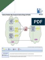 MGPF_020 – Mapa Conceptual de Gestión de Riesgo Del Portafolio