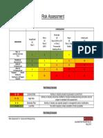 RA,COSHH,MSDS Screed & Waterproofing.pdf
