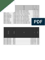 ( TrueBEx TI Sumbagsel) NCR TruBEX 2G HW 56 Alif Manycell Improve TCH Blocking 20160128