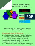 Brand Management Presentation, Qudus