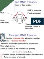 Syn Mc Phasor Diagram-Part 1