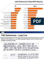 02 Class Survey Issues & PSC Updates - June'15