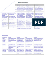 Rubrics for Design Project_AY2015-16