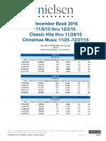 december book 2015 ranker