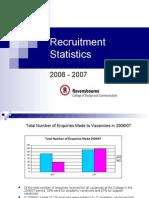 Presentationofstatistics0607