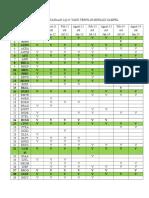 Daftar Perusahaan Lq 45 Yang Terpilih Menjadi Sampel