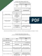 Planeación Ccss Secundaria 2015 (309946)
