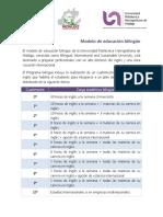 Modelo Educacion Bilingue 2014
