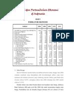 Analisis Inflasi