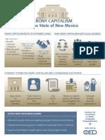 Committee for Economic Development cronyism graphic