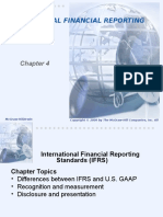 international accounting Chap 004