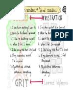 growth vs fixed mindset chart