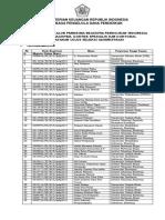 Daftar Nama Lulus Seleksi Administrasi LPDP