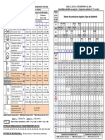 Tabla Líneas 2014 (UNE-HD 60364-5-52
