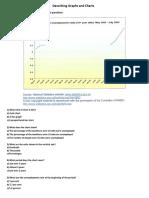 183757138 Describing Graphs and Charts Handout2