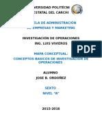 Mapa Conceptual de Investigacion de Operaciones