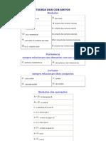 Matemática - Resumos Vestibular - Conjuntos