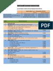 New Website Retail Loan Interest Rates 10032015