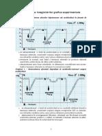 grafice farmacologie