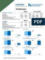 March '10 - Aina Haina-Kuliouou - Local Housing Market Updates