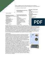 Acupuncture Practise Notice