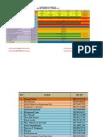 Jadwal Dinas Koas Kardio Fix - Copy