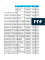 Corporate Companies Email Database_Chennai