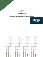Biologia - Aula II - Membranas - Propriedades Físico-Químicas