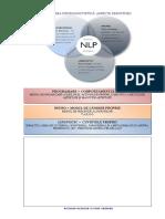 PNL, exercitii, teste (1)