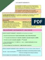 FicheCFE_amortissements.pdf