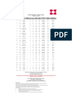 St Pauls Price List