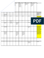 lp personal eval chart f15