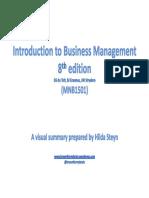 MNB1501_Exam_Preparation.pdf