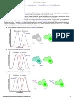 Fluorescent Dyes Introduction Ratiometric Assays
