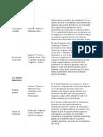 Ecuaciones Básicas - Curso Finanzas Para No Financieros