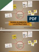 TEORIA ELEMENTAL DE LA ESTRUCTURA
