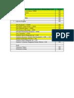 Check List Laporan DED Saluran Padat Karya Berdasarkan KAK