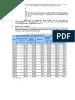 Perfil Ica Resumen