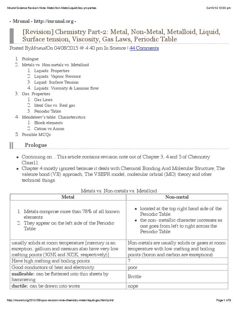 Mrunal Science Revision Note Metalnon Metalliquidgas Properties