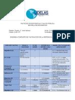 Programas de vacunas en Panamá