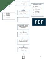 Tb PathoPhysiology