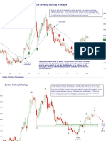 DXY Report 11 April 2010