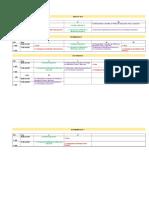 Calendario Licenciatura a Distancia Agosto 2015