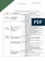 Scheme of Work Sc f5 2016